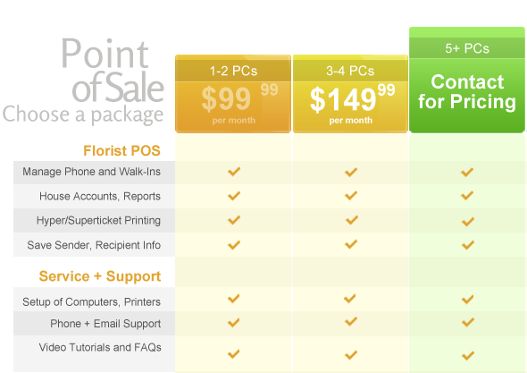 Floranext - Florist Point of Sale - Pricing