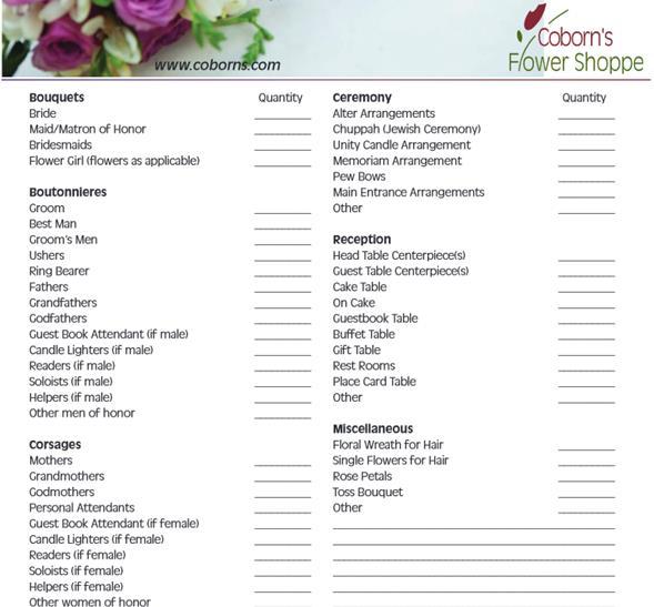 5 Steps For A Better Florist Wedding Website Floranext