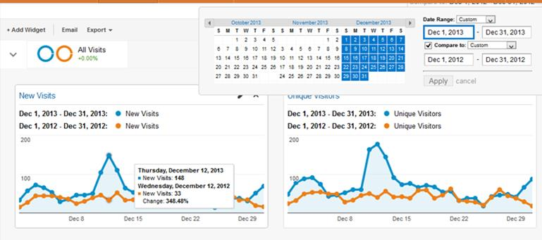 Change the calendar date on google analytics