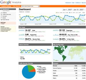 Google Analytics for Florists