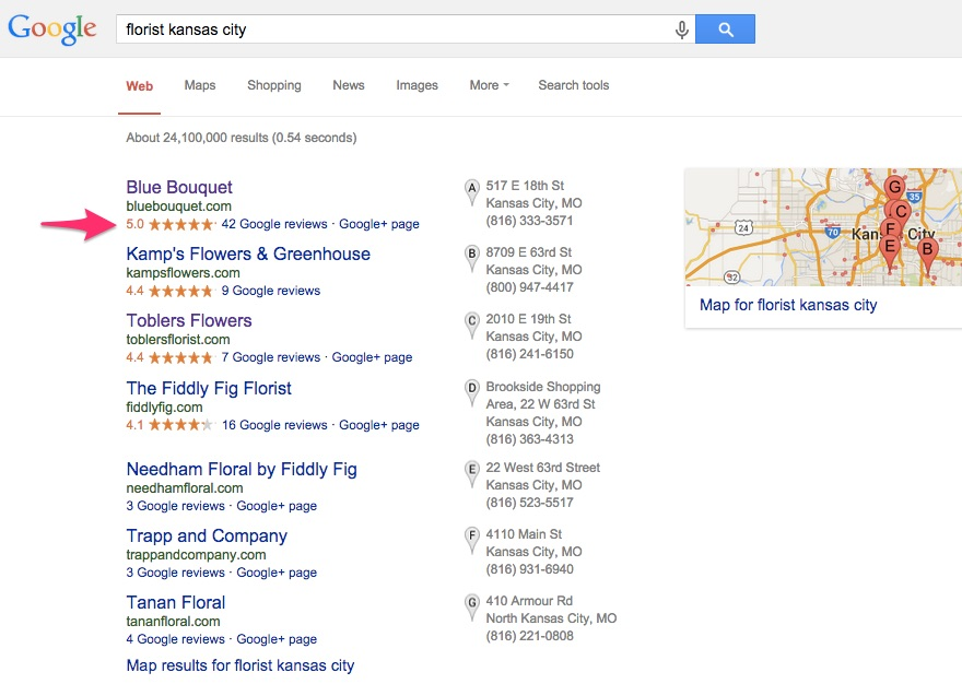 Florist SEO - Ratings