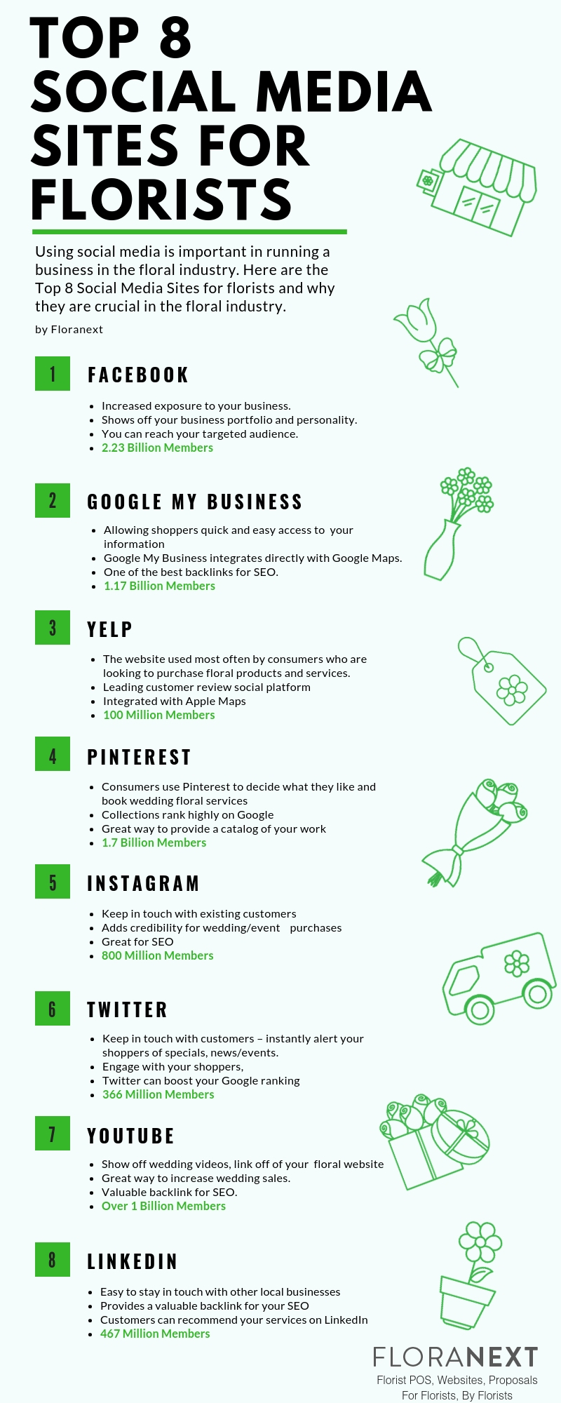 Infographic-Top-8-Social-Media-Sites-For-Florists