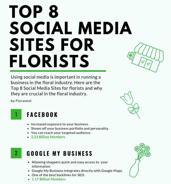 top-8-social-media-sites-for-florists